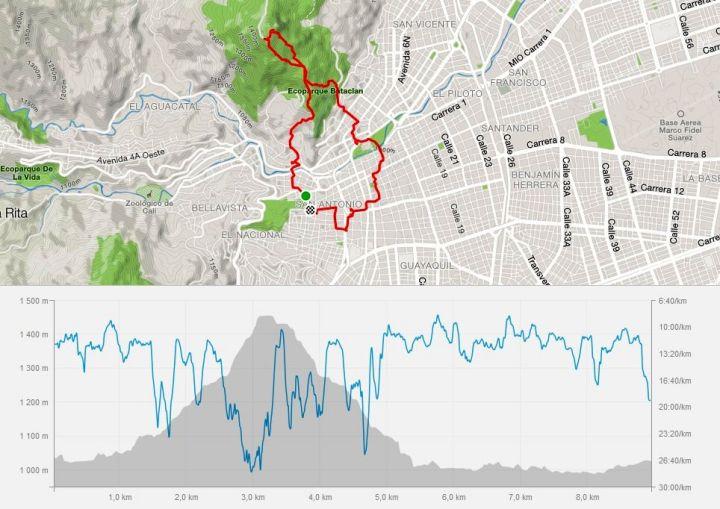3da1621304f7 9 kilomètres mais pas mal de dénivelé (450m), avec un départ à 8h30, pas  assez tôt, car le dimanche fut la journée la plus chaude de mon séjour mais  pas ...