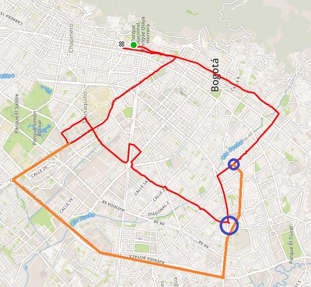 différence circuit sud Bogota